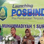 SMA MUH 1 Solo Launching POSBINDU PTM